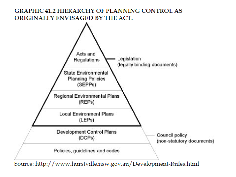 Environmental Planning | Planners North